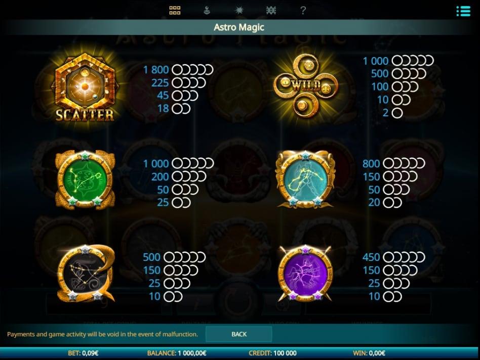 Astro игровые автоматы онлайн казино с бонусом реальными деньгами без депозита