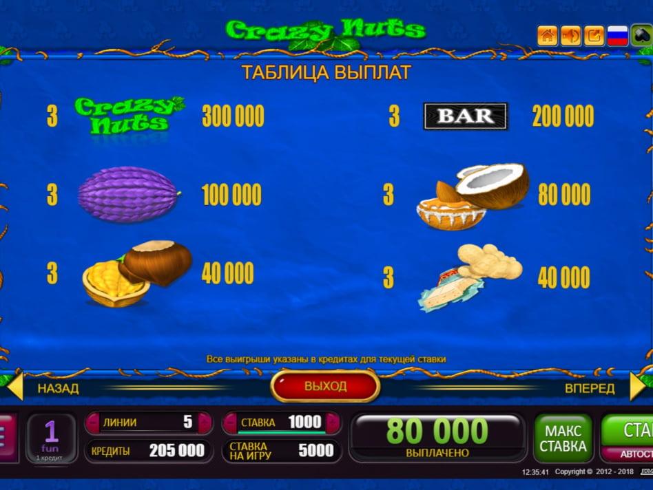 Футбол crazy nuts сумасшедшие орехи игровой автомат владимир