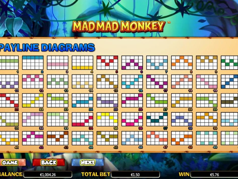 6/4/ · Игровой автомат Mad Mad Monkey HQ – выбор победителей.Если вы устали от однообразных слотов и хотите чего-то необычного, выбирайте игровой автомат Mad Mad Monkey HQ от Nextgen Gaming.5/ Кемерово