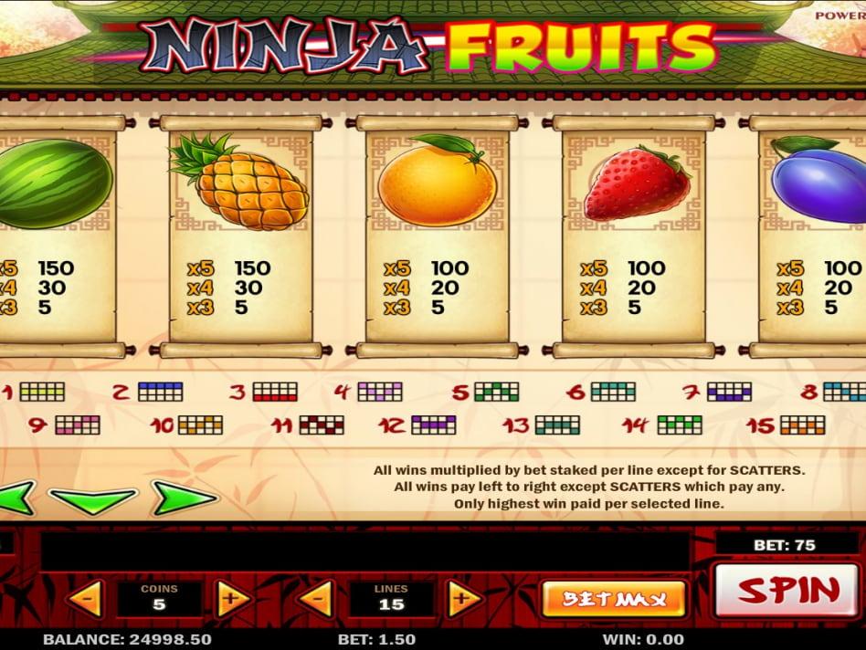 Бирже ninja fruits ниндзя фрукты игровой автомат ставок